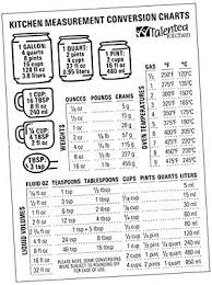 Liquid Conversion Chart Liters Magnetic Kitchen Conversion Charts By Talented Kitchen