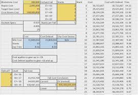 Black Desert Online Fail Stack Chart 37 Studious Failstack Guide