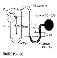 manometer problems. through a double-u manometer, as shown in fig. p3\u2013138. if the reading of pressure gage is 370 kpa. determine gasoline line. manometer problems b