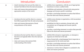 argumentative essay rubric png