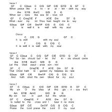 Reckless Love Chords Lyrics And Sheet Music Songselect