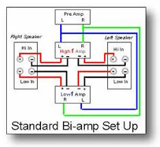 bi amping bi wiring research material page 3 blu ray forum