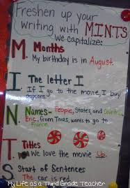 Capital Letter Anchor Chart Copy Of 3 W 6 2a Capitalization Lessons Tes Teach
