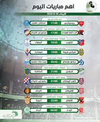 قمتان عربيتان».. مواعيد أهم مباريات اليوم الأربعاء 26-8-2020 والقنوات  الناقلة - التيار الاخضر