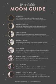 Wiccan Moon Chart Moon Guide For Manifestation Free Quick Reference Guide