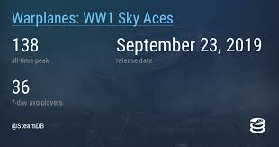 Aces Charting System Warplanes Ww1 Sky Aces Appid 1155590 Steam Database