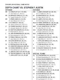 Clemson Football Depth Chart 2019 Baylor Football Releases Week 1 Depth Chart Our Daily Bears