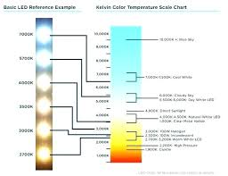 Light K Chart Size And Color Charts Into Led Lights