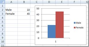 Small Color Chart Tips And Tricks Longer Legend Color Bars In Excel Charts