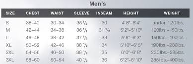 Problem Solving Motorcycle Cover Size Chart 2019