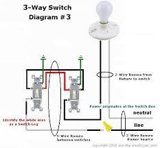 4 way switching diagram images diagram basic relay wiring ford wiring diagrams for 3 way switches