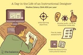 Instructional Designer Job Description Salary More