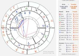 Birth Chart How To Read Your Astrology Birth Chart