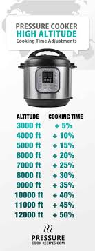 Pressure Cooker Cooking Chart Pressure Cooker High Altitude Cooking Time Chart Pressure