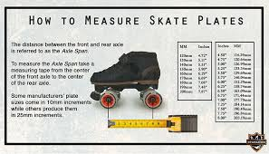 How To Measure Skate Plates