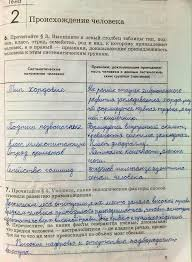 best imdirar images algebra events and happenings Контрольная по литературе 2 класс программа