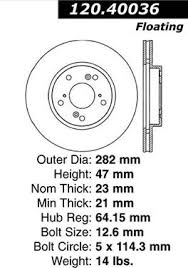 Motorcycle Brake Disc Minimum Thickness Chart 50 Always Up To Date Brake Disc Size Chart