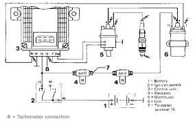porsche ignition coil wiring diagram
