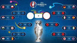 يورو 2016: مواجهات ثمن النهائي
