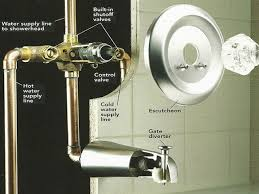 leaking bathtub faucet on amazing faucets in charming for toreto
