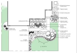 Small Picture Garden Design Garden Design with Opinions needed on front yard