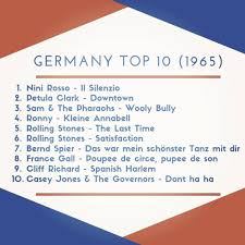 Pop Charts 1965 Germany Top 10 1965 Yearly Top 10 Of The German Charts