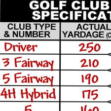 Hybrid Degree Chart Golf Club Yardage And Specification Chart Ralph Maltby