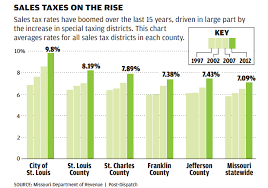 Sales Tax Chart For Missouri Sales Taxes In St Louis Relentlessly On The Rise Business