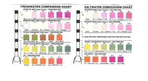 Tetra Ammonia Test Strips Color Chart 8 Best Images Of Aquarium Test Results Chart