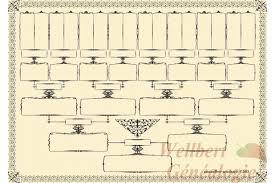 blank pedigree chart 4 generation family tree chart template business