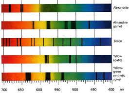 Dichroscope Color Chart Actual Dichroscope Color Chart 2019