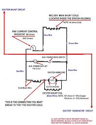 ranger 8 welder parts diagram print breakdown modern lincoln onan