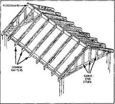 building construction & finishing House Plans Sloping Roof fig0913 jpg (19344 bytes) sloping roof house plans