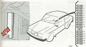 1987 volvo 240 wiring diagram wiring diagrams best volvo 240 dl engine diagram wiring diagrams volvo truck air conditioning electrical diagram 1987 volvo 240