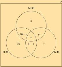 How To Read A Venn Diagram With 3 Circles Using A 3 Circle Venn Diagram To Calculate Probability
