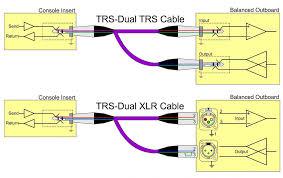 xlr to trs wiring diagram fresh xlr connectors wiring diagram wiring solutions