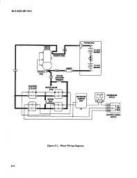 warn winch motor wiring diagram 2wire just another wiring diagram new of winch motor wiring diagram warn 1000 ac library 11 solenoid rh wiringdraw co warn winch identification chart keeper motor wiring diagram
