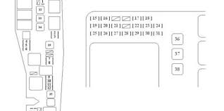 2003 toyota matrix fuse box diagram wire diagram 2003 toyota matrix interior fuse box pleasant to be able to my personal website, in this moment i am going to show you about 2003 toyota matrix fuse box diagram