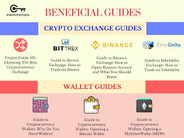 Cryptocurrency Exchange Chart Guide To Cryptocurrency Trading Basics Do Charts