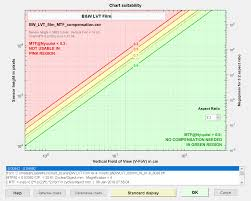 Megapixel Suitability For Test Charts Imatest