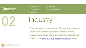industry analysis template marketing plan presentation template
