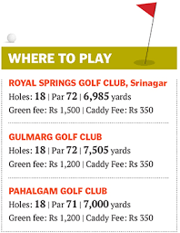 golf club distance cheat sheet swing state golf in the kashmir valley forbes india