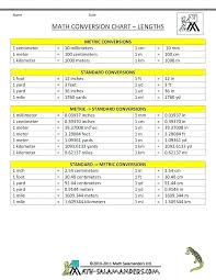 Metric To Us Customary Conversion Chart 12 13 Metric To Imperial Conversion Chart Lasweetvida Com
