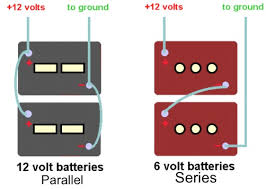 1997 fleetwood southwind battery question irv2 forums you didn t say if they re 12 v or 6 volt batteries here is the way to hook up either so you have 12 v output which is what your rv requires