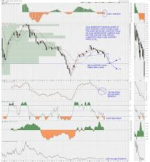 Coal Price Forecast Enegra Medium