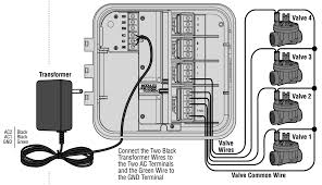 hunter pro c wiring diagram hunter image wiring smart sprinkler system community created smartapps smartthings on hunter pro c wiring diagram