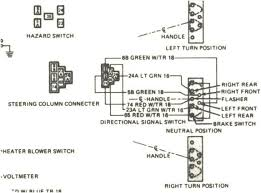 jeep cj voltmeter wiring wiring center \u2022 Jeep Wiring Harness Diagram at 1974 Jeep Wiring Diagram