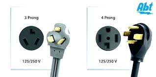 three prong dryer outlet llamemphis org three prong dryer outlet diagram 3 wire power cord online wiring 4 installation kenmore