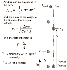 drag force units. vertical trajectory calculation drag force units