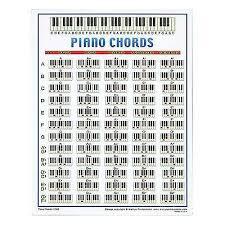Walrus Productions Piano Chord Mini Chart Art Piano